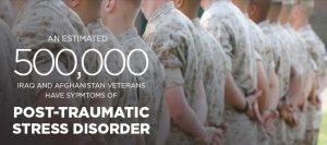 Veteran PTSD